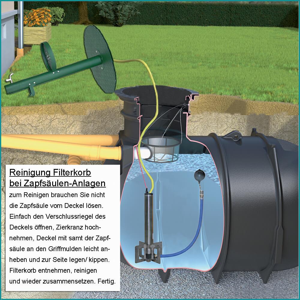 Reinigung-Filterkorbzgh3th9ly6bi9