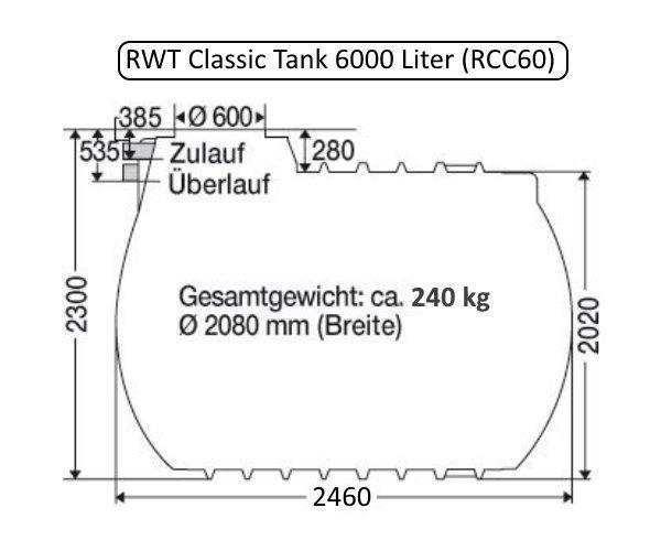 RCC60-240kg