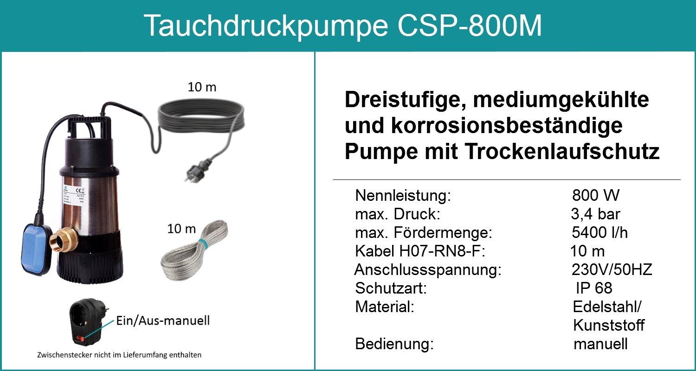 CSP-800M-Datenbanner