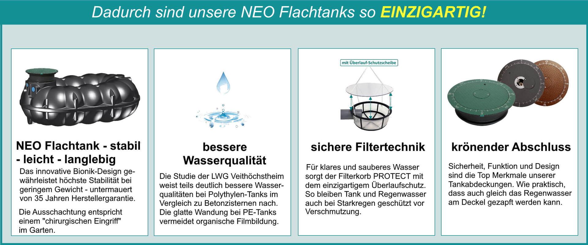 Banner-NEO-Flachtanks-Set