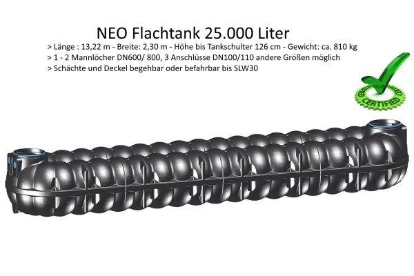 25000 Liter Abwasser-Flachtank