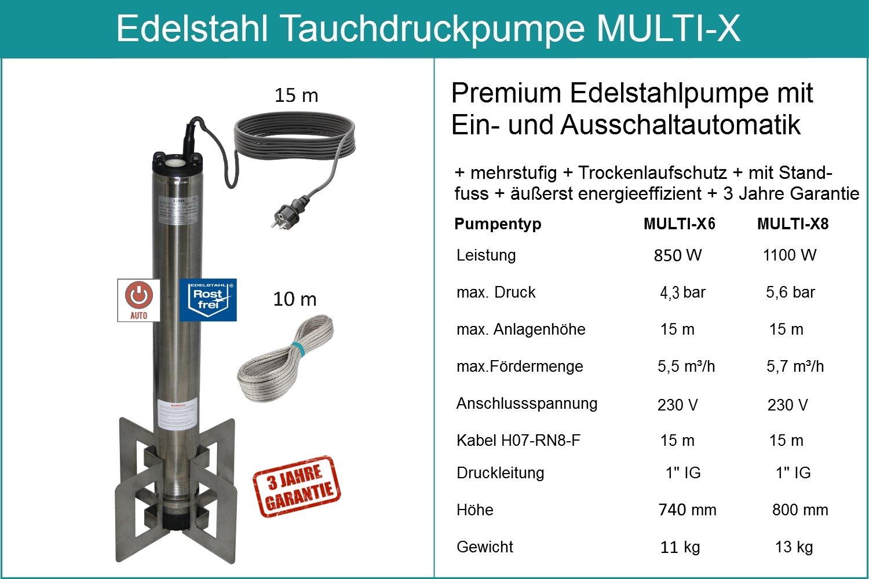 Datenblatt-Multi-X6-8-neu