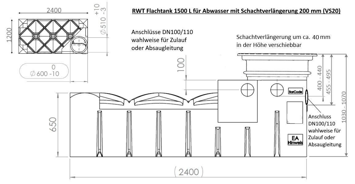 RCCFT15-VS20-Abwasserx