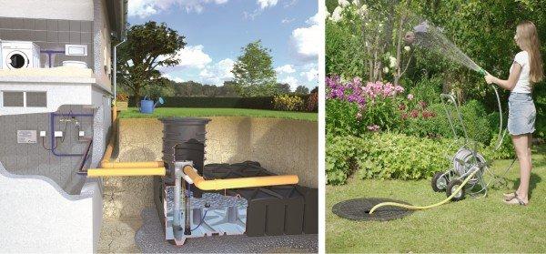 RWT Flachtank 3000 L Haus- und Gartenanlage mit Tauchpumpe