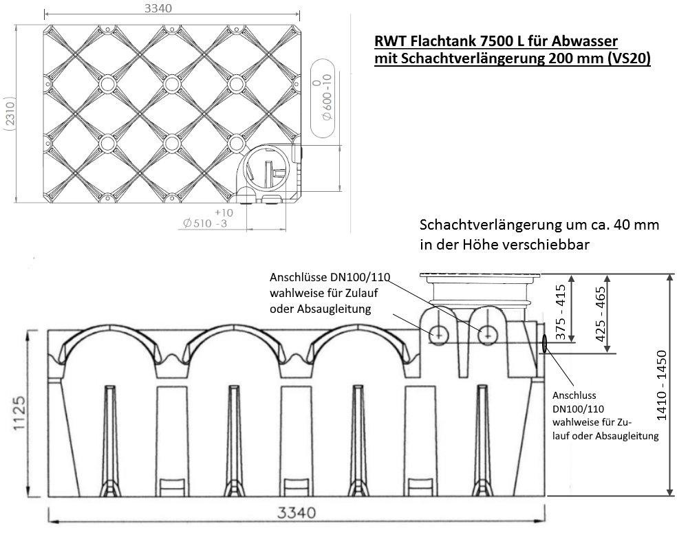 RCCFT75-VS20-Abwasser