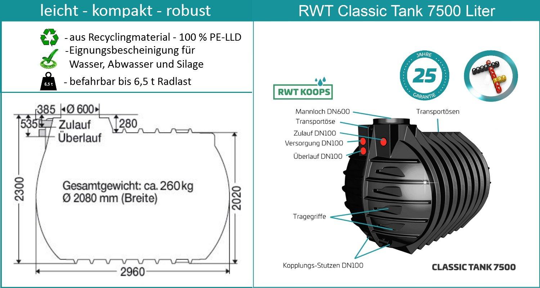RCC75-Datenbanner-II