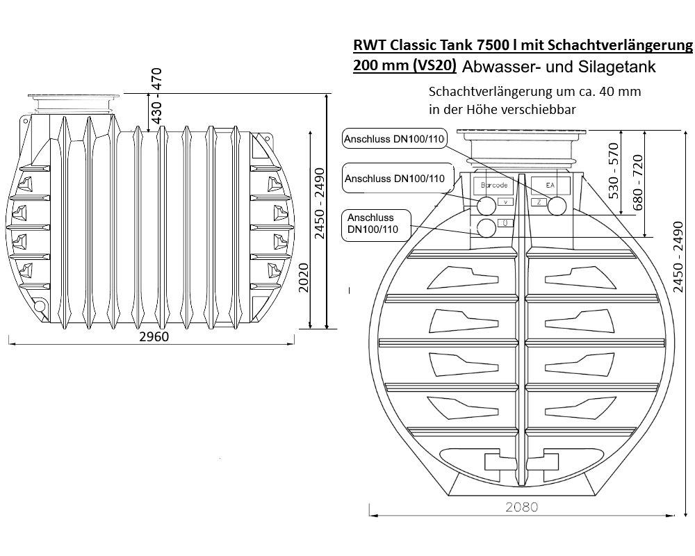 RCC75-VS20-Abwasser-neu