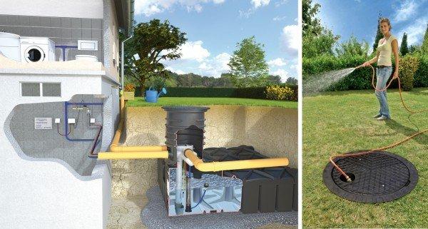 RWT Flachtank 5000 L Haus- und Gartenanlage mit Tauchdruckpumpe