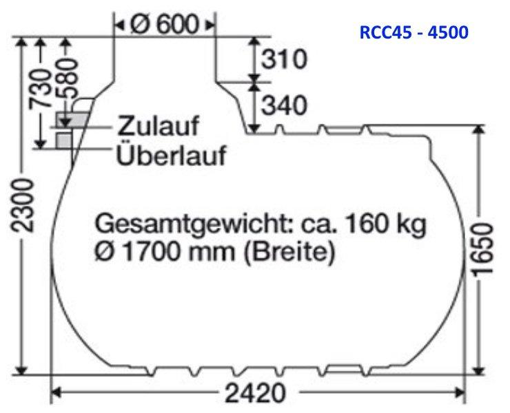 RCC45grossc6pcWmVm54I8O