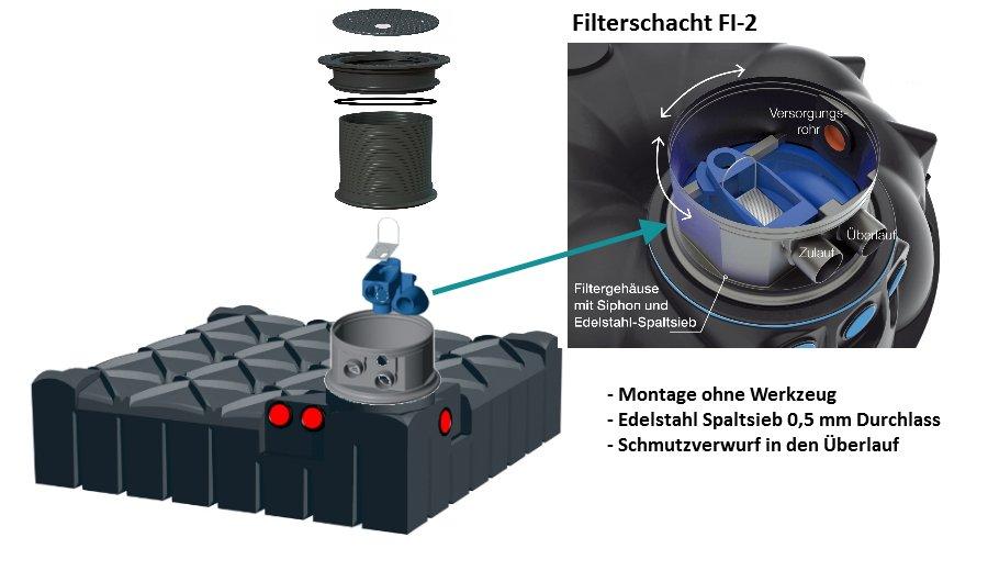FT30-FI-2