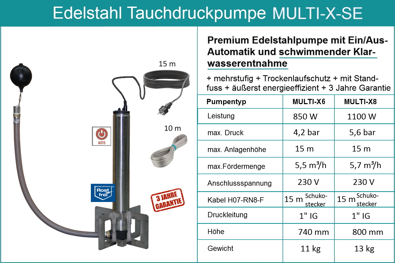 Datenblatt-Multi-X6-8-SE-neu