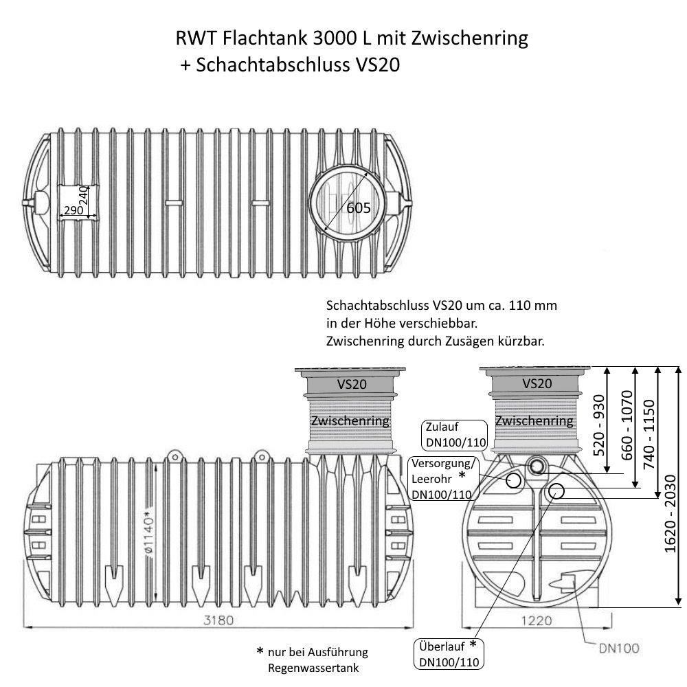 ET30-DN600-ZR-VS20
