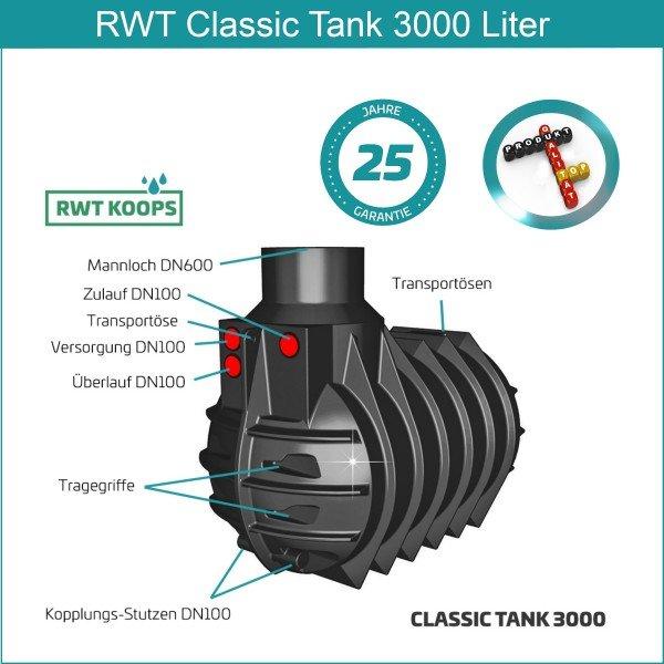 RWT Classic Tank Set 3000 L-Copy