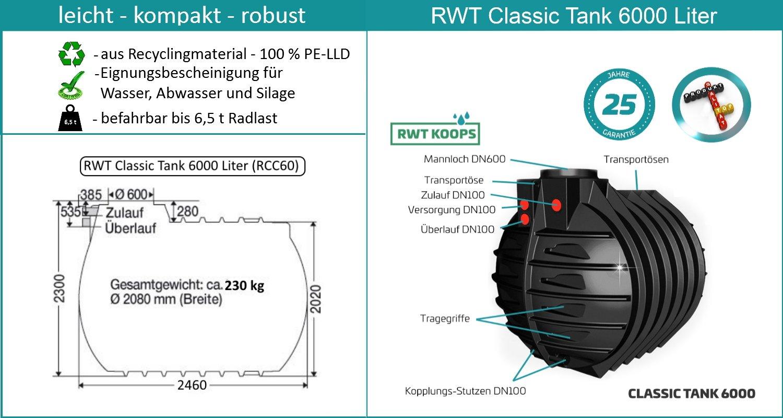 RCC60-Datenbanner-II