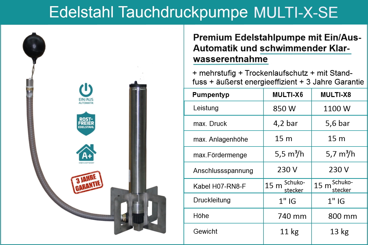 Datenblatt-Multi-X6-8-SE
