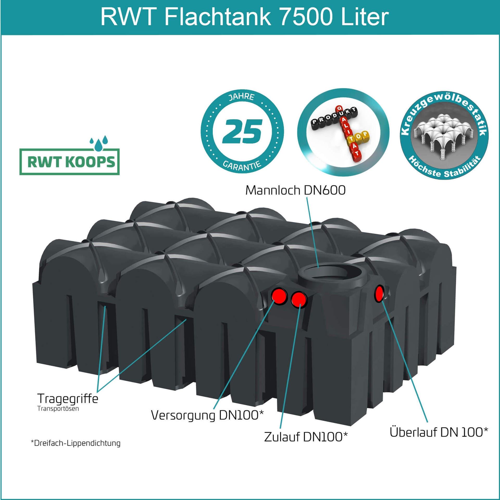 RCCFT75-beschriftet-Logos-gerahmtIjg8vqroqqRk1