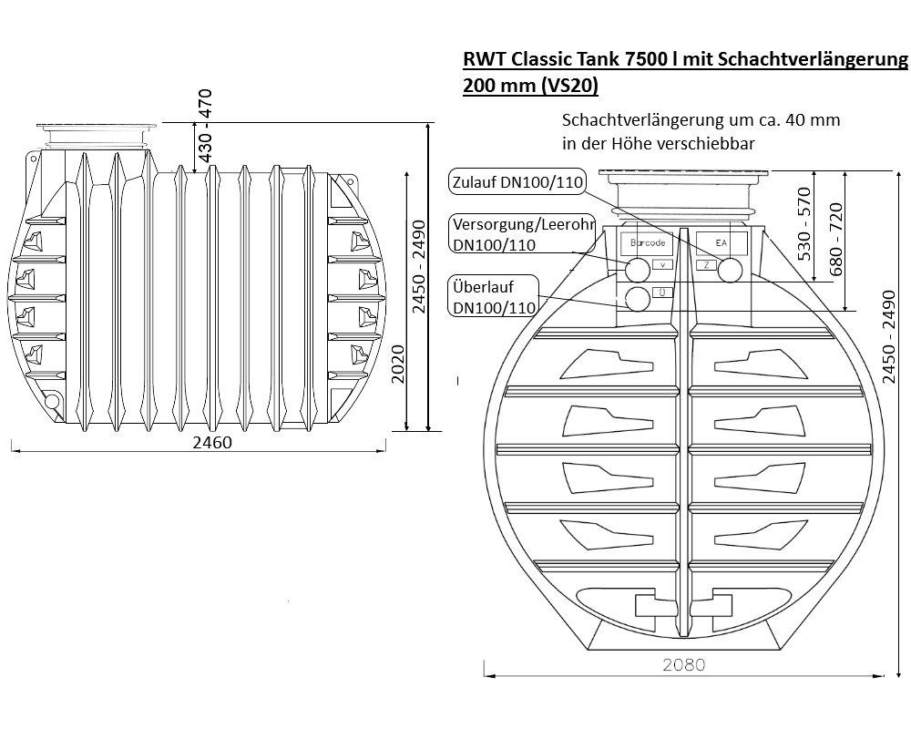 RCC75-VS20-Regenwasser
