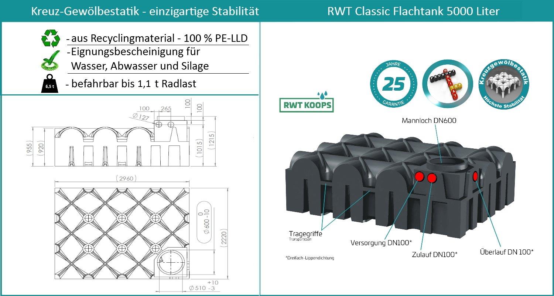 RCCFT50