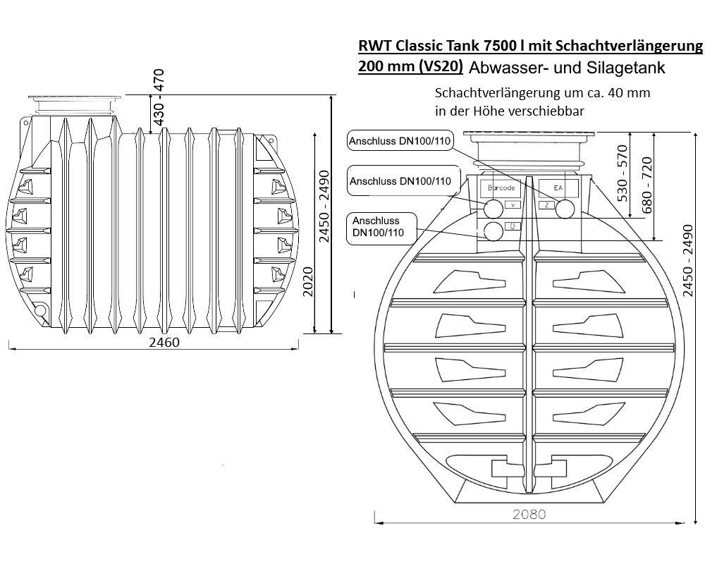 RCC75-VS20-Abwasser