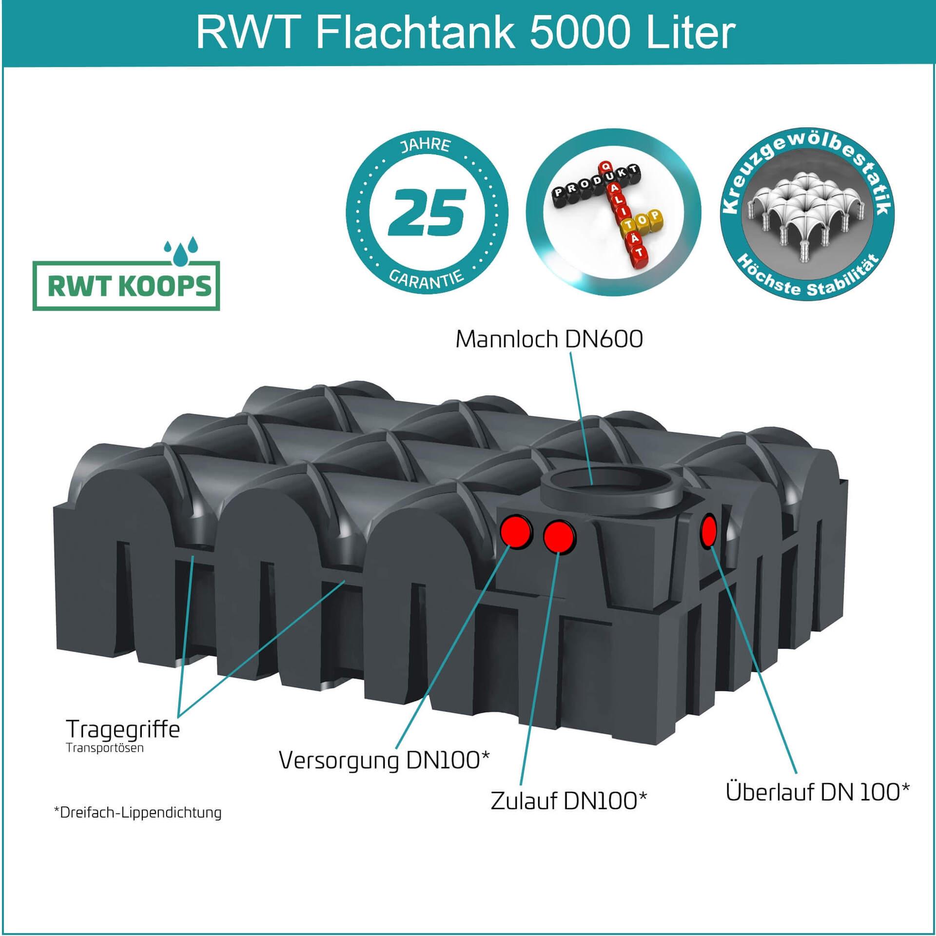 RCCFT50-beschiftet-Logos-gerahmtXApF3LD7KTMQH